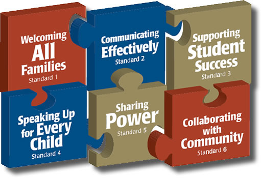 6 Standards of Family Engagement